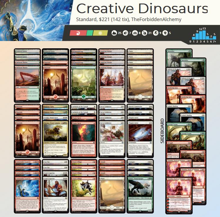 Creative Dinosaur