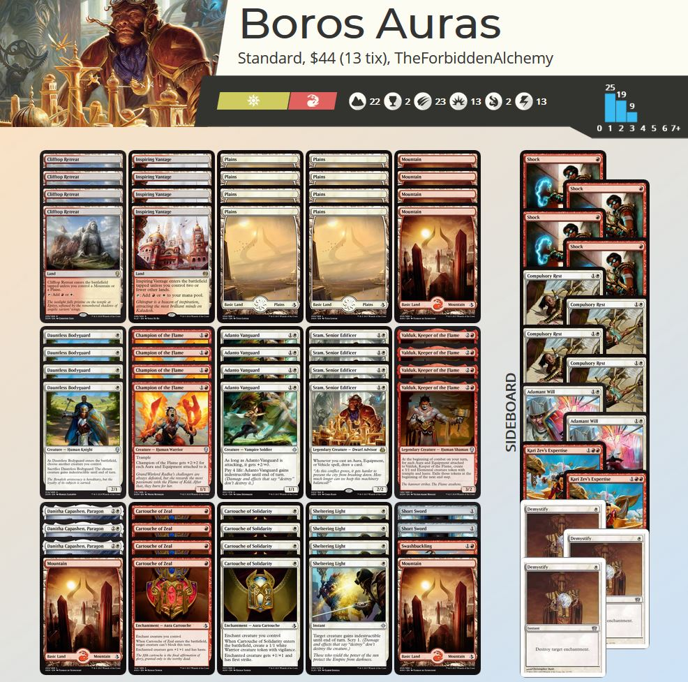 Boros Auras