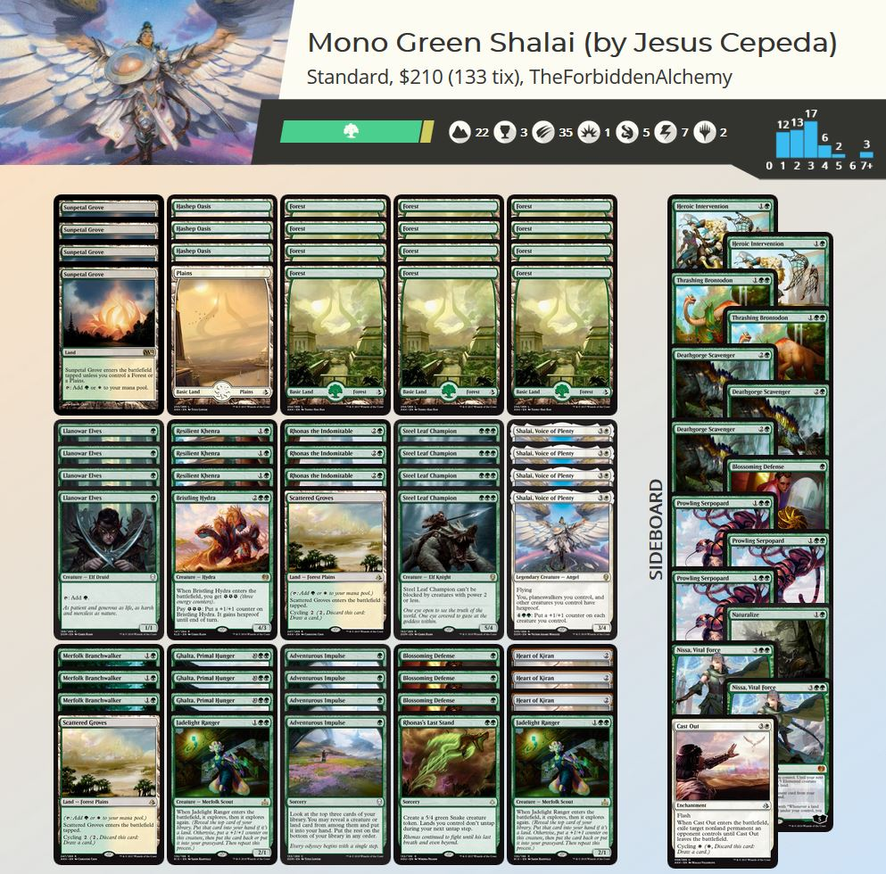 Mono Green Shalai