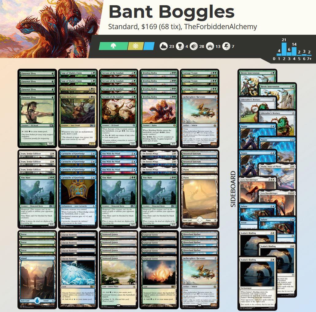 Bant Boggles