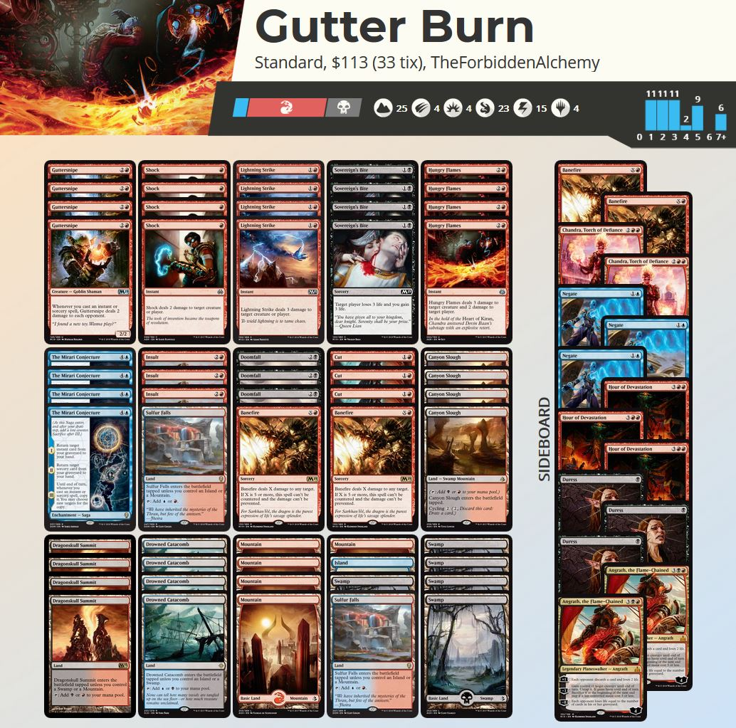 Gutterburn