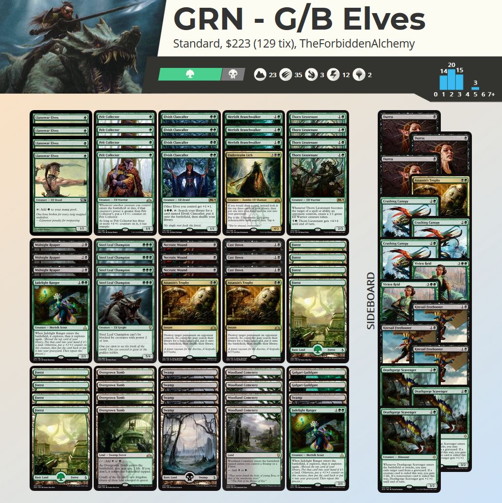GRN - GB Elves