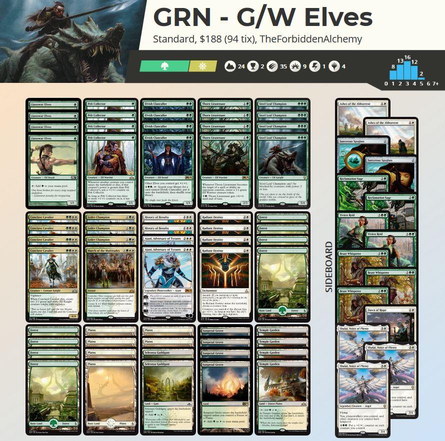 GRN-GW Elves