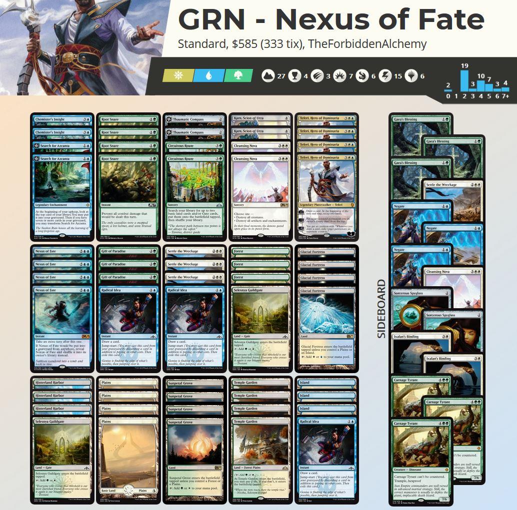 GRN-Nexus