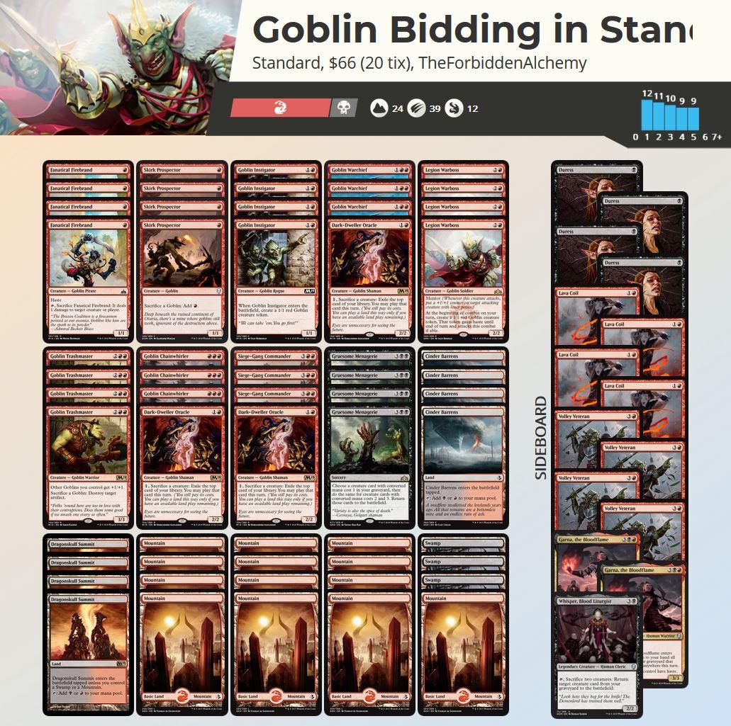 Goblin Bidding in Standard