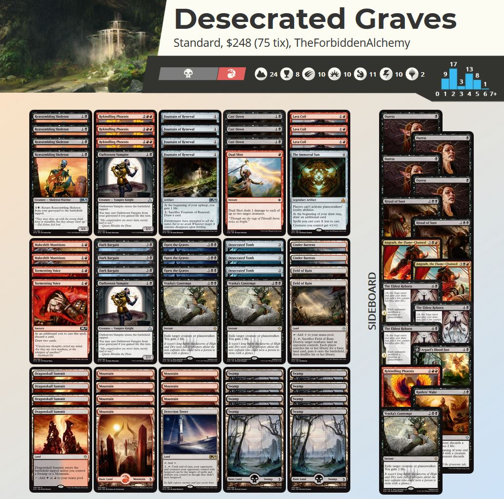 Desecrated Graves
