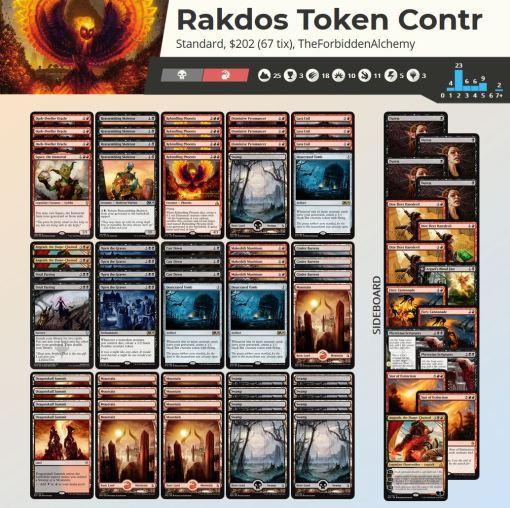 Rakdos Token Control