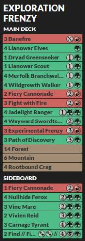 Explorational Frenzy List