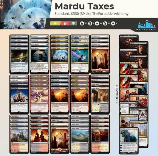 mardu taxes
